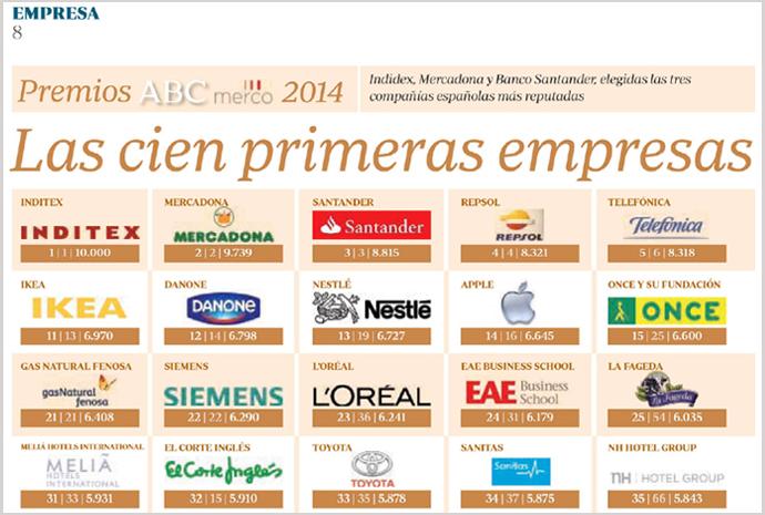 Ranking Merco 2014 EAE segunda escuela de negocios mas reputada de España
