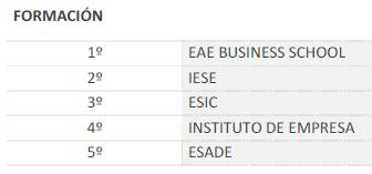Clasificación sectorial del Ranking Merco 2015 de Responsabilidad y Gobierno Corporativo