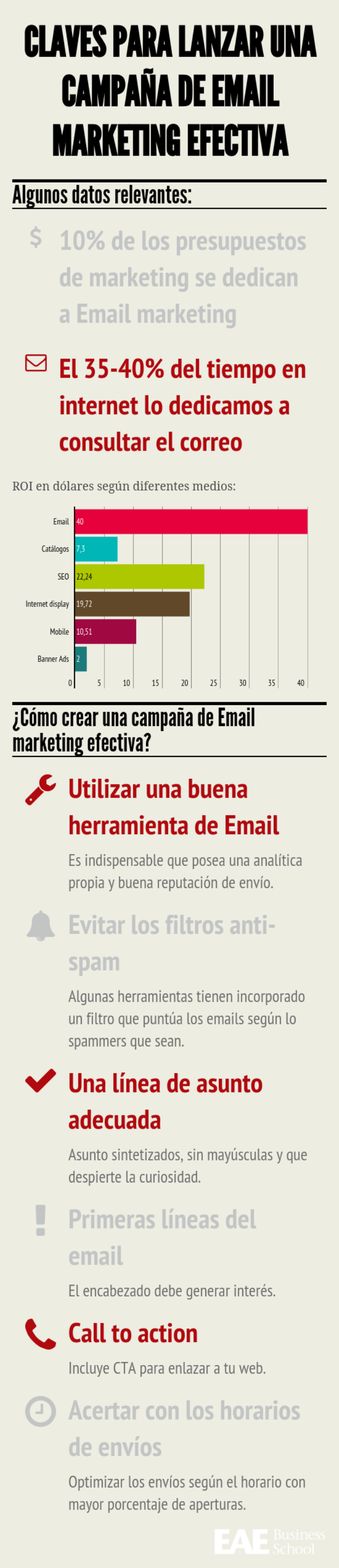 Infografía: Crear una campaña de Email marketing efectiva