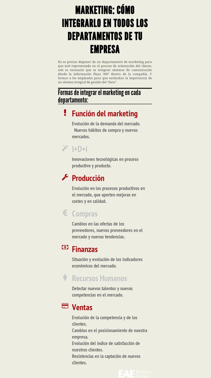 Infografía Cómo integrar el marketing en todos los departamentos de tu empresa