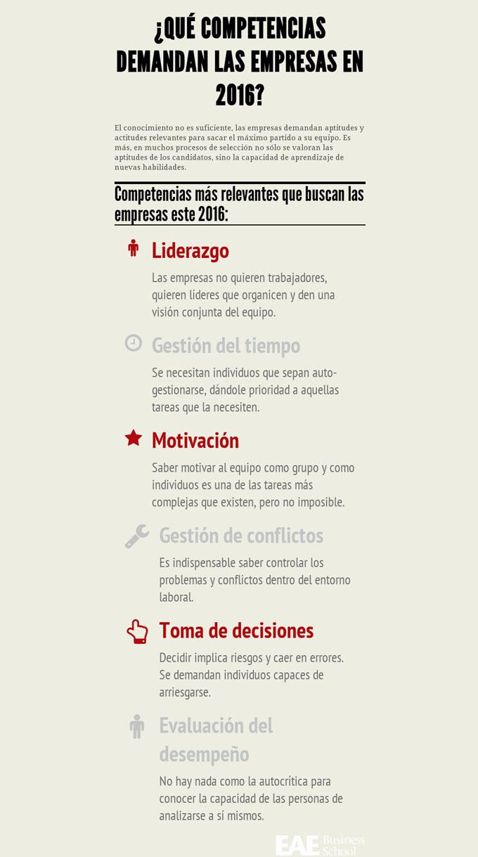 Infografía las competencias que demandan las empresas en el 2016