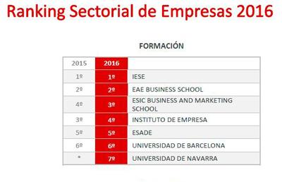 Ranking Merco 2016