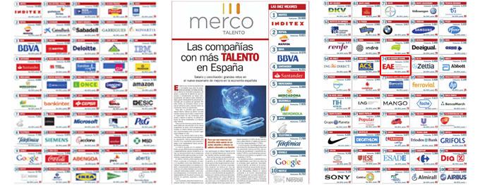 Ranking Merco Talento 2015