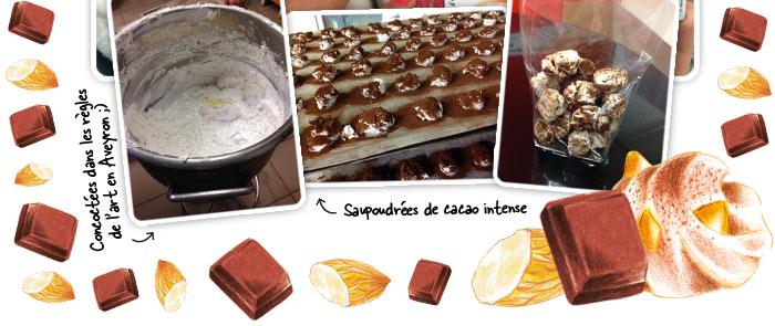 Concoctées dans les règles de l'art en Aveyron ;) Saupoudrées de cacao intense